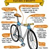 Bike Features & Benefits