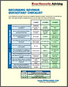 Recurring Revenue Checklist